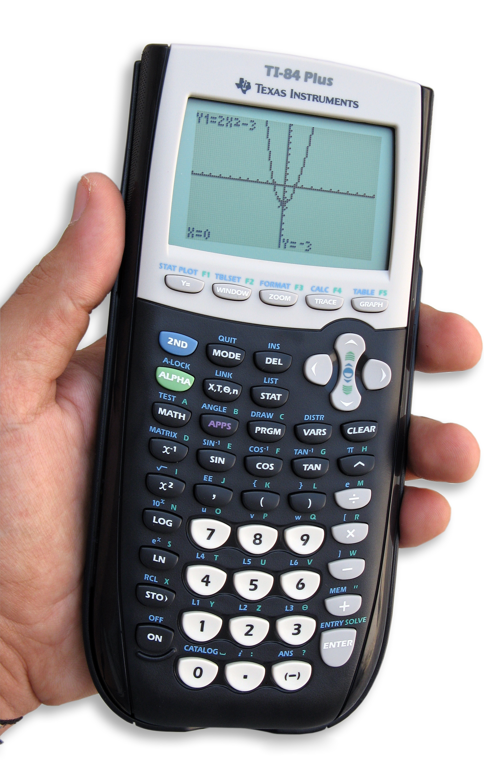 calculators for SAT test day.jpg